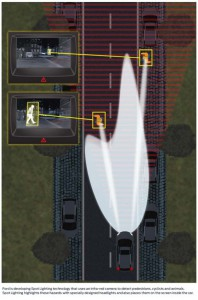 ford-lighting