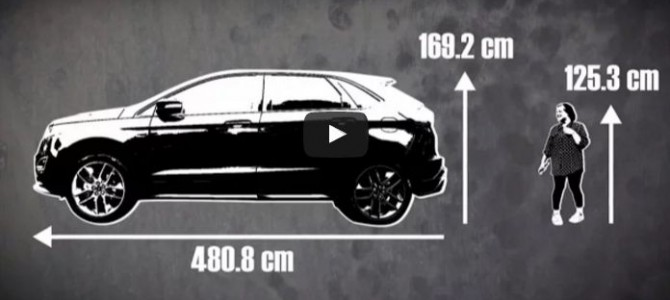 Ford Edge driver Assist Technologies